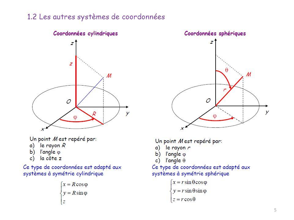 5 1.2 Les autres systèmes de coordonnées