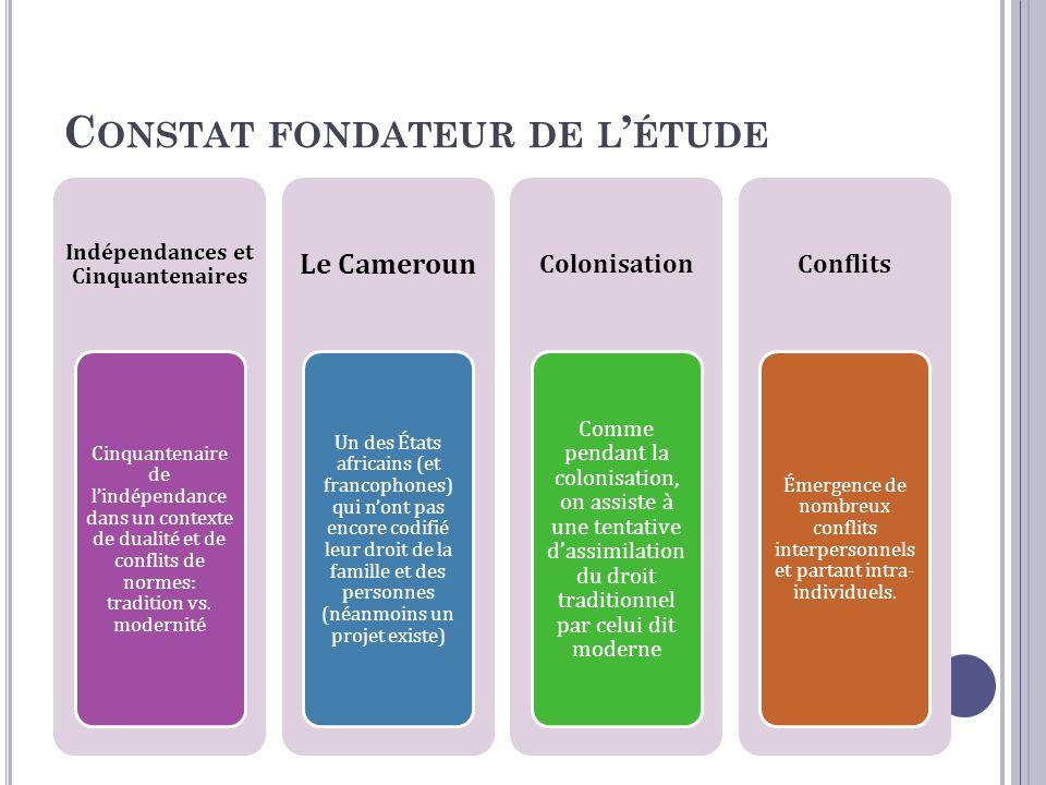C ONSTAT FONDATEUR DE L ' ÉTUDE Indépendances et Cinquantenaires Cinquantenaire de l'indépendance dans un contexte de dualité et de conflits de normes: tradition vs.