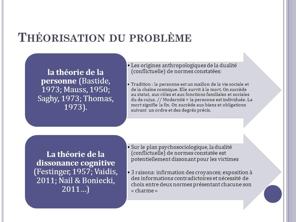 T HÉORISATION DU PROBLÈME Les origines anthropologiques de la dualité (conflictuelle) de normes constatées: Tradition : la personne est un maillon de la vie sociale et de la chaîne cosmique.