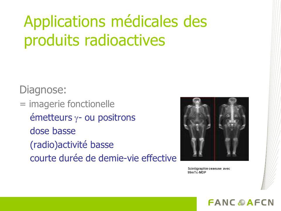 Diagnose: = imagerie fonctionelle émetteurs  - ou positrons dose basse (radio)activité basse courte durée de demie-vie effective Scintigraphie osseuse avec 99mTc-MDP Applications médicales des produits radioactives