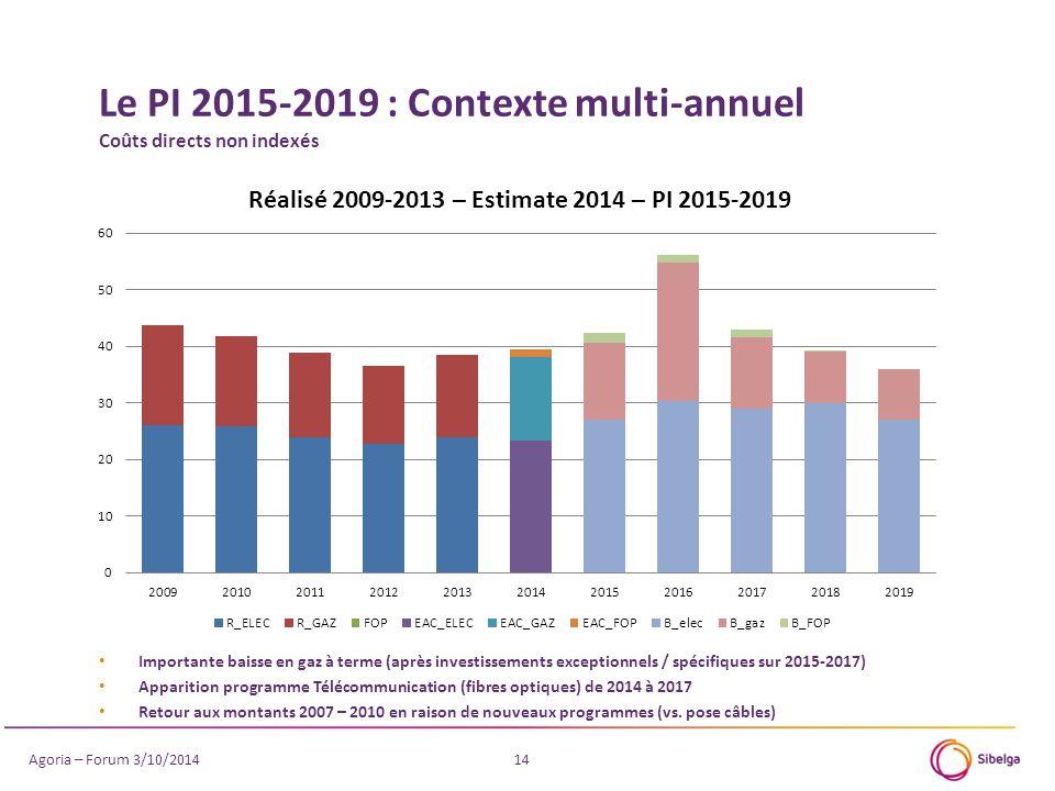 Le PI 2015-2019 : Contexte multi-annuel Coûts directs non indexés 14 Importante baisse en gaz à terme (après investissements exceptionnels / spécifiques sur 2015-2017) Apparition programme Télécommunication (fibres optiques) de 2014 à 2017 Retour aux montants 2007 – 2010 en raison de nouveaux programmes (vs.