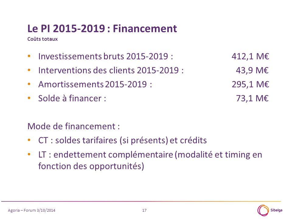 Le PI 2015-2019 : Financement Coûts totaux Investissements bruts 2015-2019 : 412,1 M€ Interventions des clients 2015-2019 : 43,9 M€ Amortissements 2015-2019 :295,1 M€ Solde à financer : 73,1 M€ Mode de financement : CT : soldes tarifaires (si présents) et crédits LT : endettement complémentaire (modalité et timing en fonction des opportunités) 17Agoria – Forum 3/10/2014