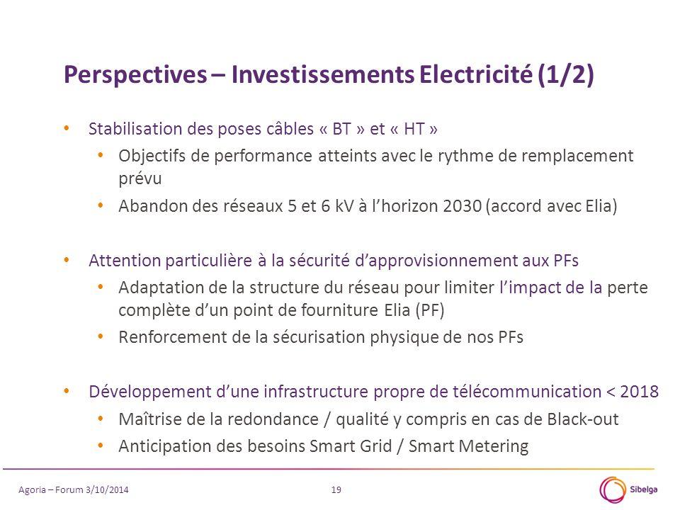 19 Stabilisation des poses câbles « BT » et « HT » Objectifs de performance atteints avec le rythme de remplacement prévu Abandon des réseaux 5 et 6 kV à l'horizon 2030 (accord avec Elia) Attention particulière à la sécurité d'approvisionnement aux PFs Adaptation de la structure du réseau pour limiter l'impact de la perte complète d'un point de fourniture Elia (PF) Renforcement de la sécurisation physique de nos PFs Développement d'une infrastructure propre de télécommunication < 2018 Maîtrise de la redondance / qualité y compris en cas de Black-out Anticipation des besoins Smart Grid / Smart Metering Perspectives – Investissements Electricité (1/2) Agoria – Forum 3/10/2014