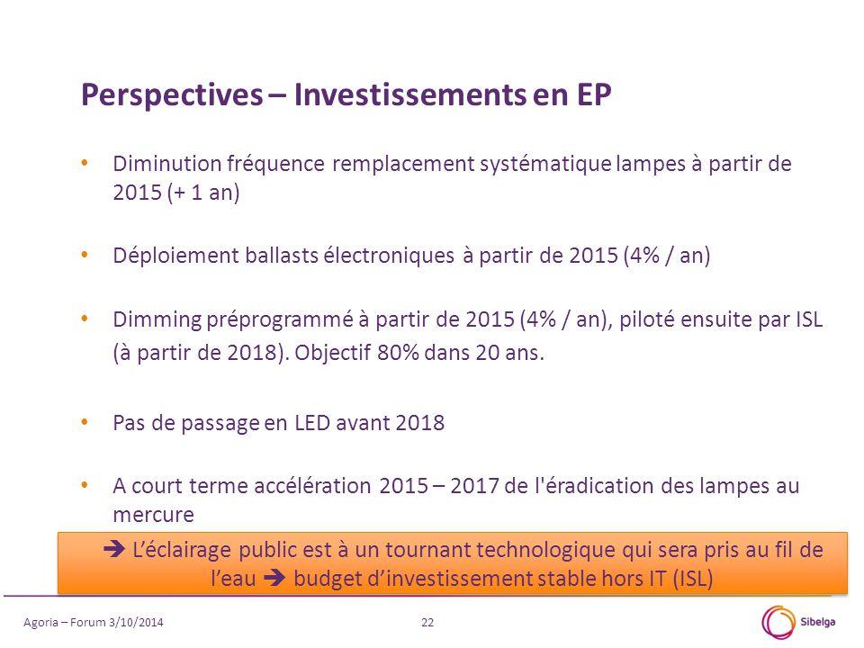 22 Diminution fréquence remplacement systématique lampes à partir de 2015 (+ 1 an) Déploiement ballasts électroniques à partir de 2015 (4% / an) Dimming préprogrammé à partir de 2015 (4% / an), piloté ensuite par ISL (à partir de 2018).
