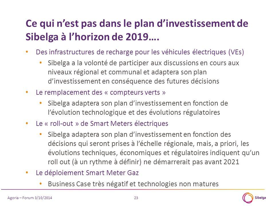 23 Des infrastructures de recharge pour les véhicules électriques (VEs) Sibelga a la volonté de participer aux discussions en cours aux niveaux régional et communal et adaptera son plan d'investissement en conséquence des futures décisions Le remplacement des « compteurs verts » Sibelga adaptera son plan d'investissement en fonction de l'évolution technologique et des évolutions régulatoires Le « roll-out » de Smart Meters électriques Sibelga adaptera son plan d'investissement en fonction des décisions qui seront prises à l'échelle régionale, mais, a priori, les évolutions techniques, économiques et régulatoires indiquent qu'un roll out (à un rythme à définir) ne démarrerait pas avant 2021 Le déploiement Smart Meter Gaz Business Case très négatif et technologies non matures Ce qui n'est pas dans le plan d'investissement de Sibelga à l'horizon de 2019….