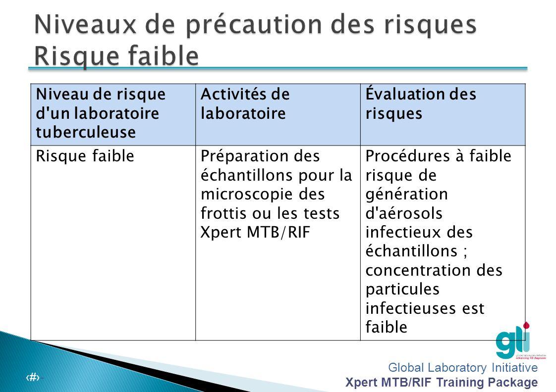 Global Laboratory Initiative Xpert MTB/RIF Training Package -‹#›-  Identification des potentiels dangers  Identification des potentielles victimes e