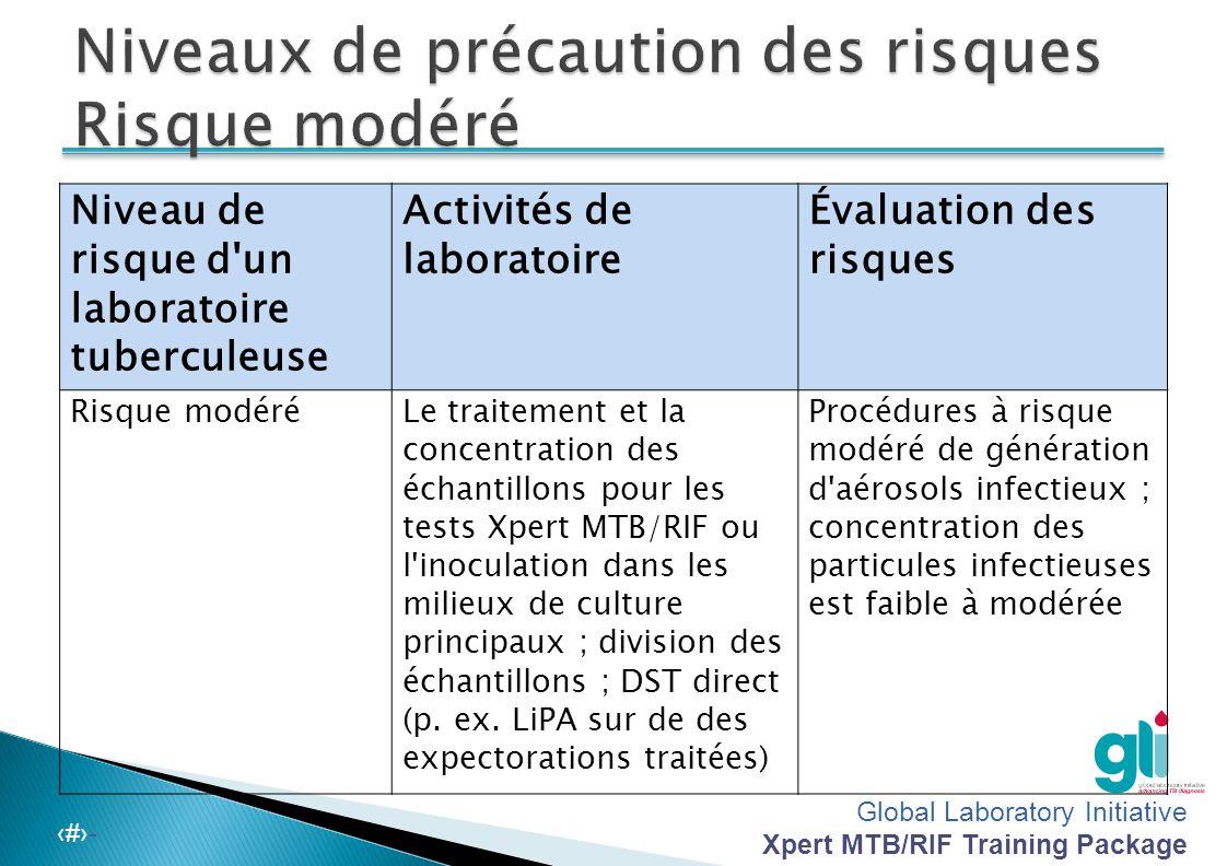 Global Laboratory Initiative Xpert MTB/RIF Training Package -‹#›- Niveau de risque d'un laboratoire tuberculeuse Activités de laboratoire Évaluation d