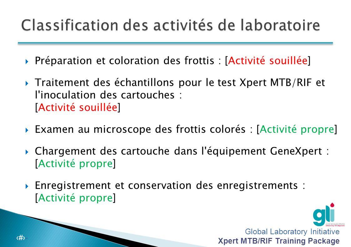 Global Laboratory Initiative Xpert MTB/RIF Training Package -‹#›-  Ajoutez le réactif dans l'échantillon dans un rapport de 2 : 1. Cela rend les baci