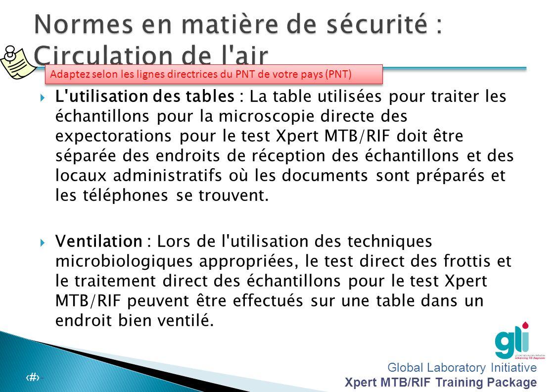 Global Laboratory Initiative Xpert MTB/RIF Training Package -‹#›-  Préparation et coloration des frottis : [Activité souillée]  Traitement des échan