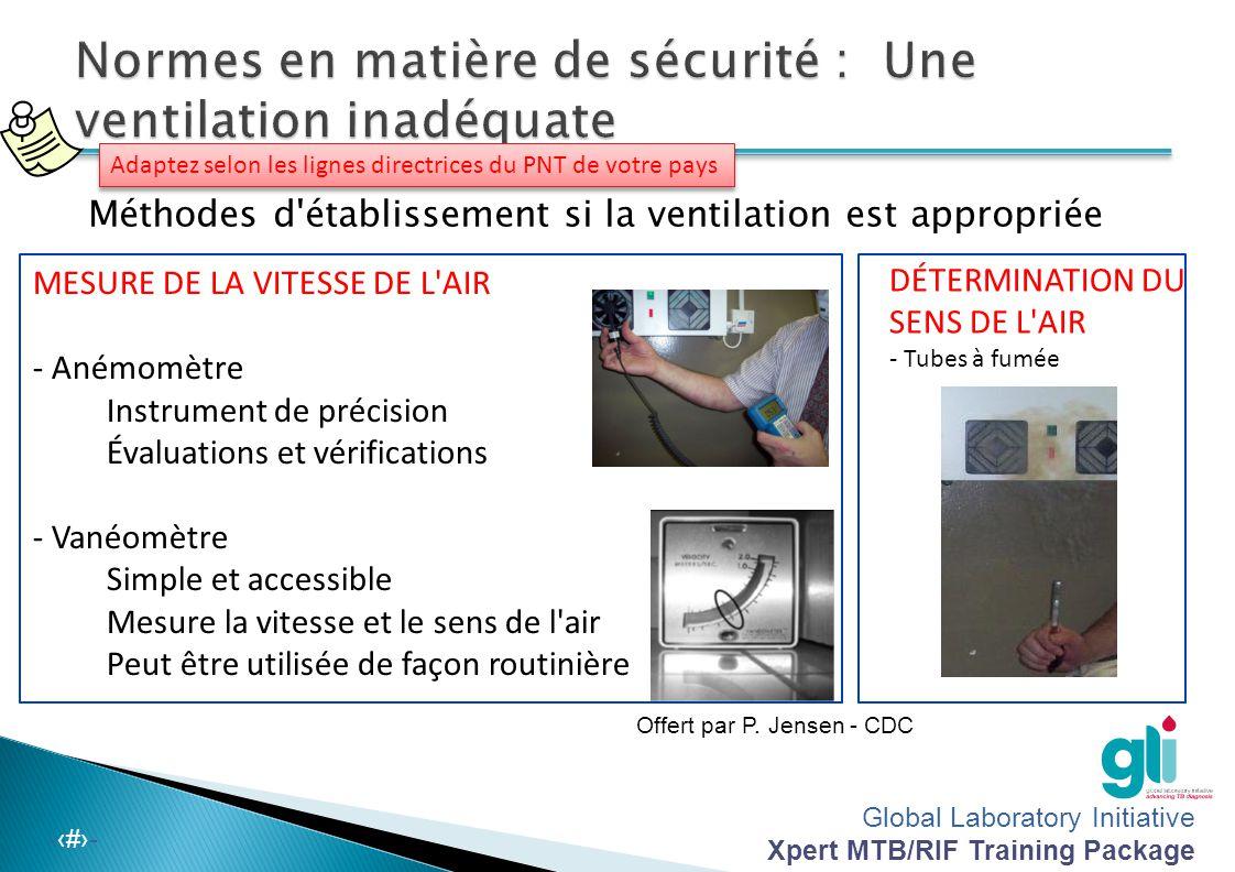 Global Laboratory Initiative Xpert MTB/RIF Training Package -‹#›-  Une ventilation appropriée pour les laboratoires de tuberculose est décrite d'habi