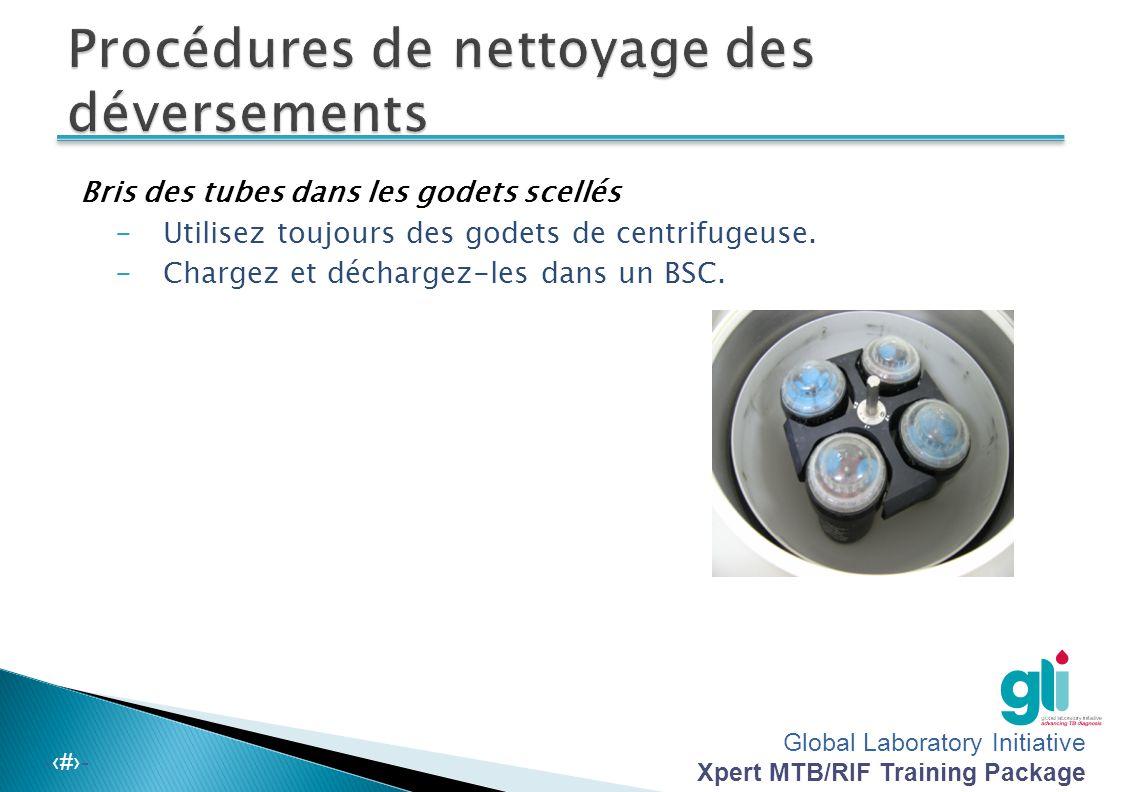 Global Laboratory Initiative Xpert MTB/RIF Training Package -‹#›-  Déversement dans le BSC (événement majeur) (2 sur 2) ◦ Dans le BSC, placez tous le