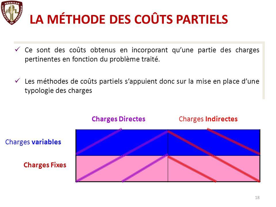 LA MÉTHODE DES COÛTS PARTIELS Avantages de la méthode 1.La méthode des coûts variables est simple à mettre en place.