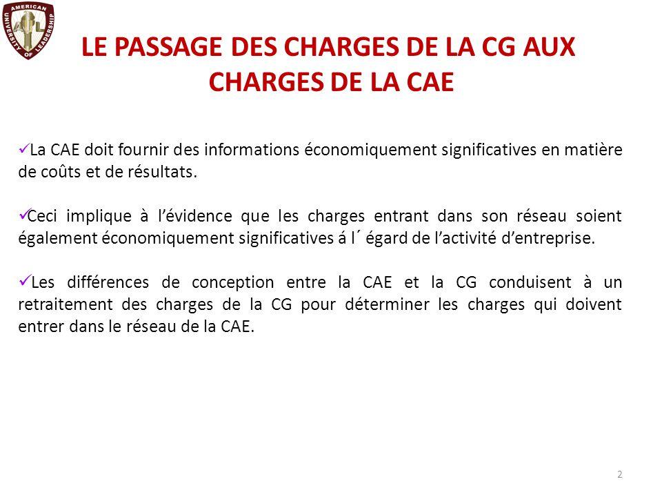 Charges incorporées en CAE Charges de la CG Charges non incorporables Charges supplétives =-+ L'incorporation des charges : LE PASSAGE DES CHARGES DE LA CG AUX CHARGES DE LA CAE 3