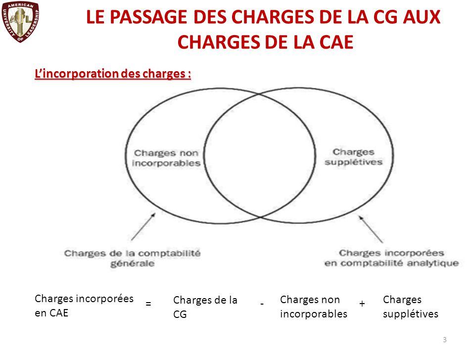 Les charges non incorporables : Ce sont des charges qui ont été régulièrement comptabilisées en classe 6 suivant les critères de la CG mais qui ne reflète pas les conditions normales d'une exploitation de l'entreprise.