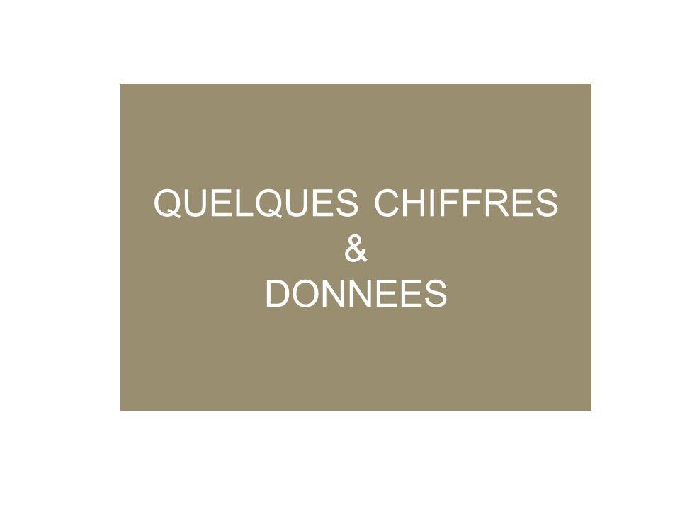 QUELQUES CHIFFRES & DONNEES