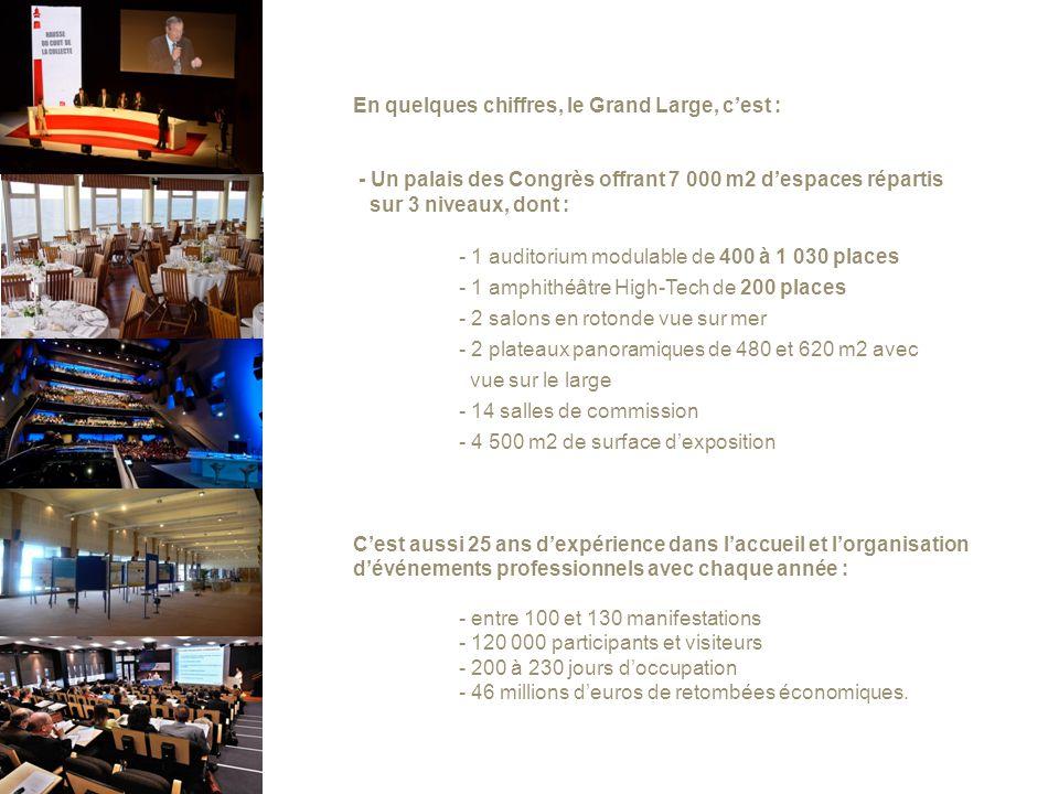 En quelques chiffres, le Grand Large, c'est : - Un palais des Congrès offrant 7 000 m2 d'espaces répartis sur 3 niveaux, dont : - 1 auditorium modulable de 400 à 1 030 places - 1 amphithéâtre High-Tech de 200 places - 2 salons en rotonde vue sur mer - 2 plateaux panoramiques de 480 et 620 m2 avec vue sur le large - 14 salles de commission - 4 500 m2 de surface d'exposition C'est aussi 25 ans d'expérience dans l'accueil et l'organisation d'événements professionnels avec chaque année : - entre 100 et 130 manifestations - 120 000 participants et visiteurs - 200 à 230 jours d'occupation - 46 millions d'euros de retombées économiques.