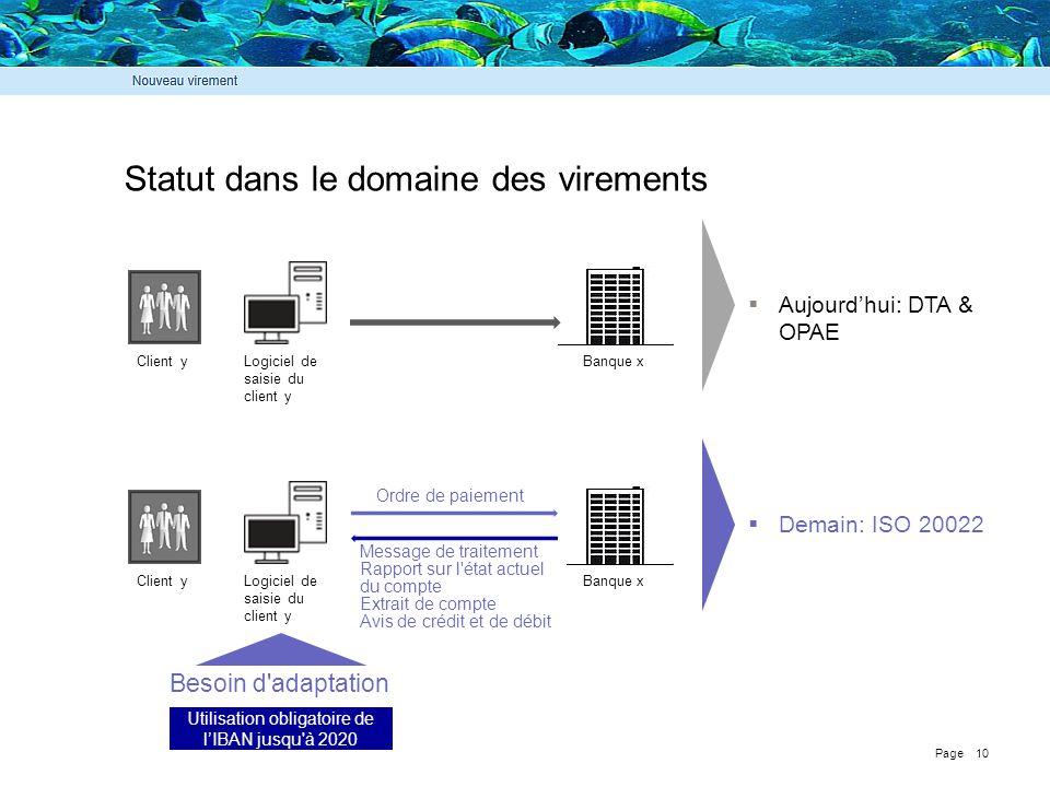 Page 10 Statut dans le domaine des virements  Aujourd'hui: DTA & OPAE Banque xClient yLogiciel de saisie du client y  Demain: ISO 20022 Client yLogi