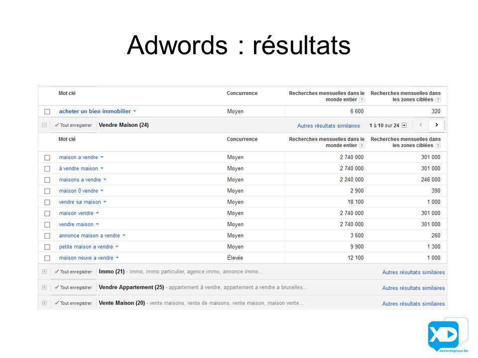 Adwords : résultats