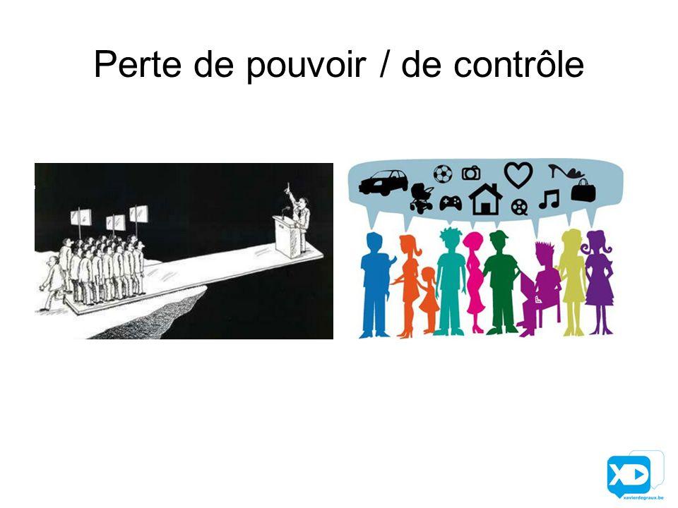 Perte de pouvoir / de contrôle