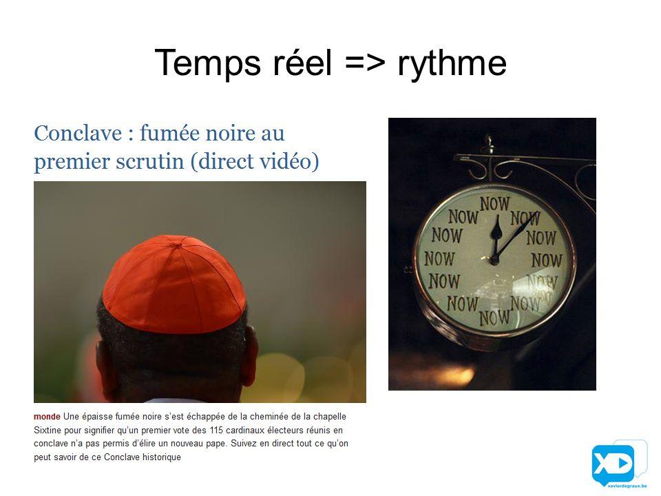 Temps réel => rythme