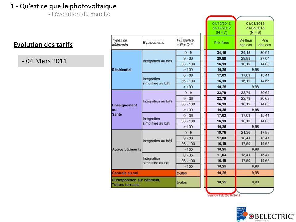 1 - Qu'est ce que le photovoltaïque - L'évolution du marché Evolution des tarifs - 04 Mars 2011