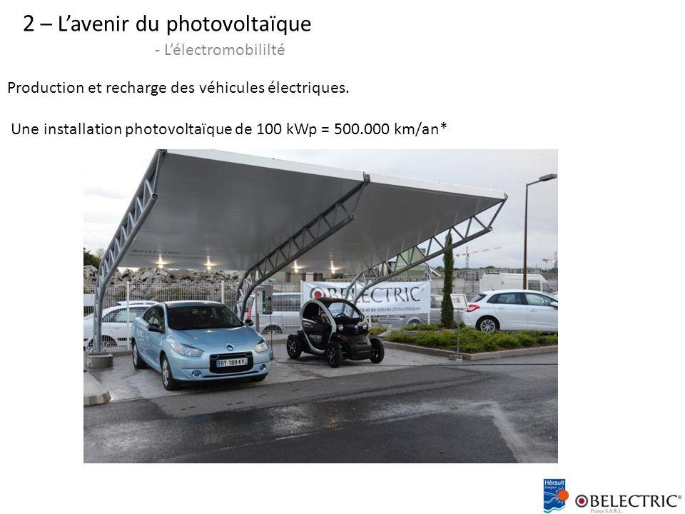 2 – L'avenir du photovoltaïque - L'électromobililté Production et recharge des véhicules électriques.