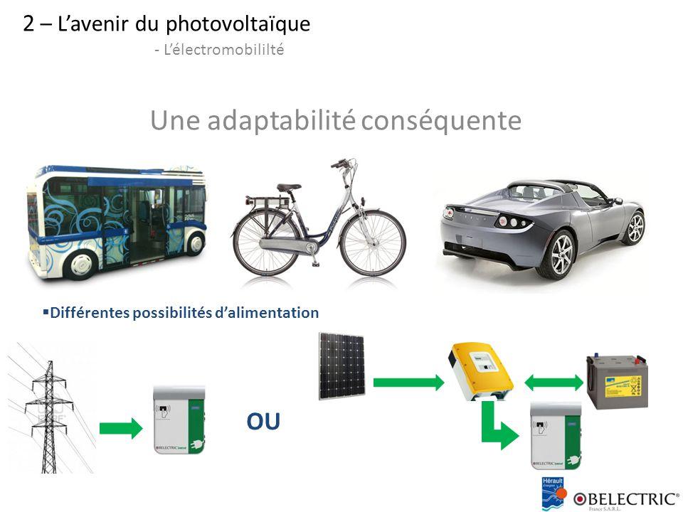 2 – L'avenir du photovoltaïque - L'électromobililté Une adaptabilité conséquente  Différentes possibilités d'alimentation OU