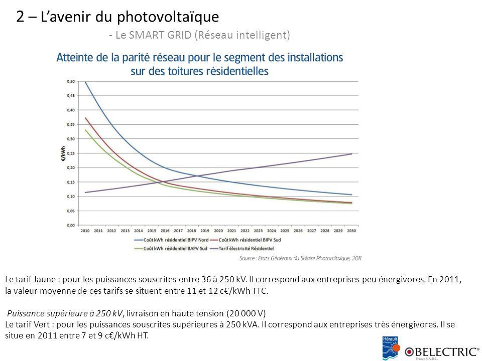 2 – L'avenir du photovoltaïque - Le SMART GRID (Réseau intelligent) Le tarif Jaune : pour les puissances souscrites entre 36 à 250 kV.