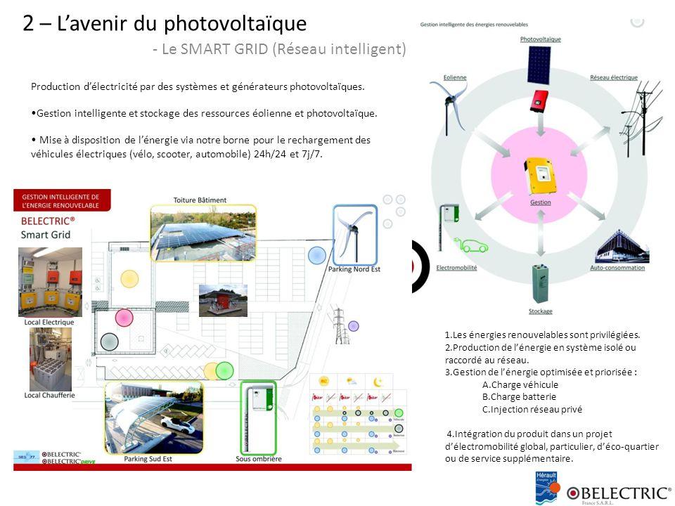 2 – L'avenir du photovoltaïque - Le SMART GRID (Réseau intelligent) Production d'électricité par des systèmes et générateurs photovoltaïques.