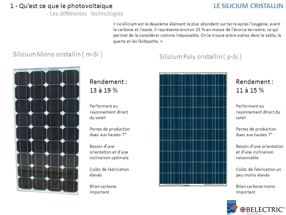 1 - Qu'est ce que le photovoltaïque - L'évolution du marché