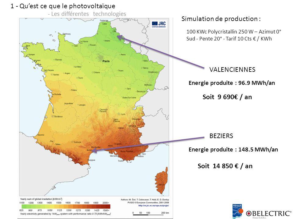 - Les différentes technologies 1 - Qu'est ce que le photovoltaïque Simulation de production : 100 KWc Polycristallin 250 W – Azimut 0° Sud - Pente 20° - Tarif 10 Cts € / KWh VALENCIENNES BEZIERS Energie produite : 148.5 MWh/an Soit 14 850 € / an Energie produite : 96.9 MWh/an Soit 9 690€ / an