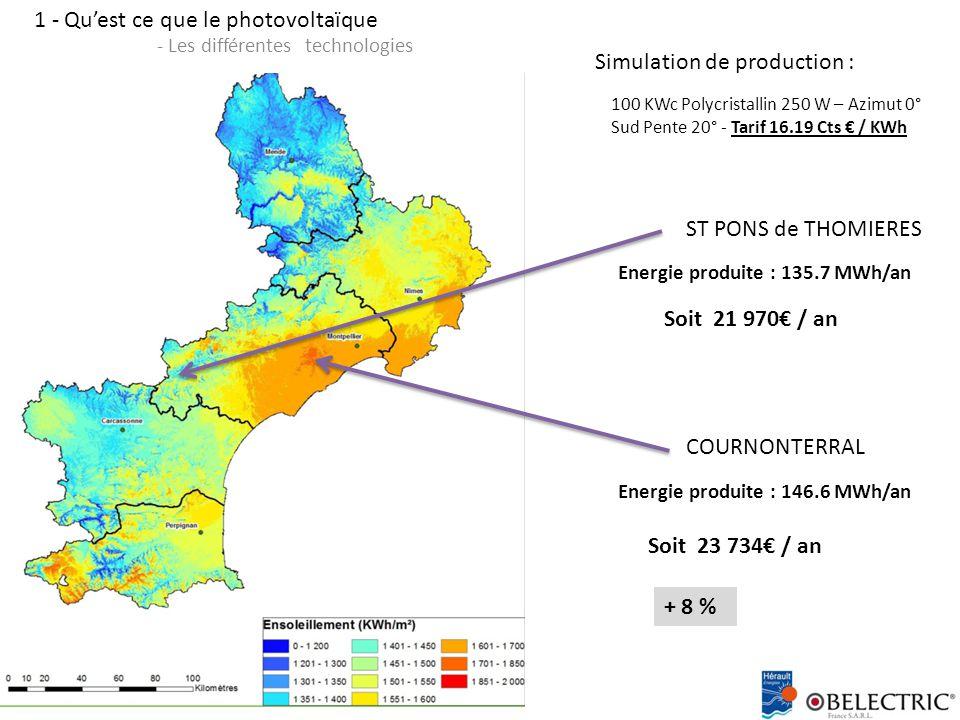 - Les différentes technologies 1 - Qu'est ce que le photovoltaïque Simulation de production : 100 KWc Polycristallin 250 W – BEZIERS – Tarif 10 Cts € / KWh Pente 32 ° Azimut Sud : p-Si - 154.20 MWc / An Cm – 155.70 MWc / An + 1.5 MWc / An – Cm Pente 5 ° Azimut EST : p-Si – 129.90 MWc / An Cm – 133.20 MWc / An + 3.3 MWc / An - Cm