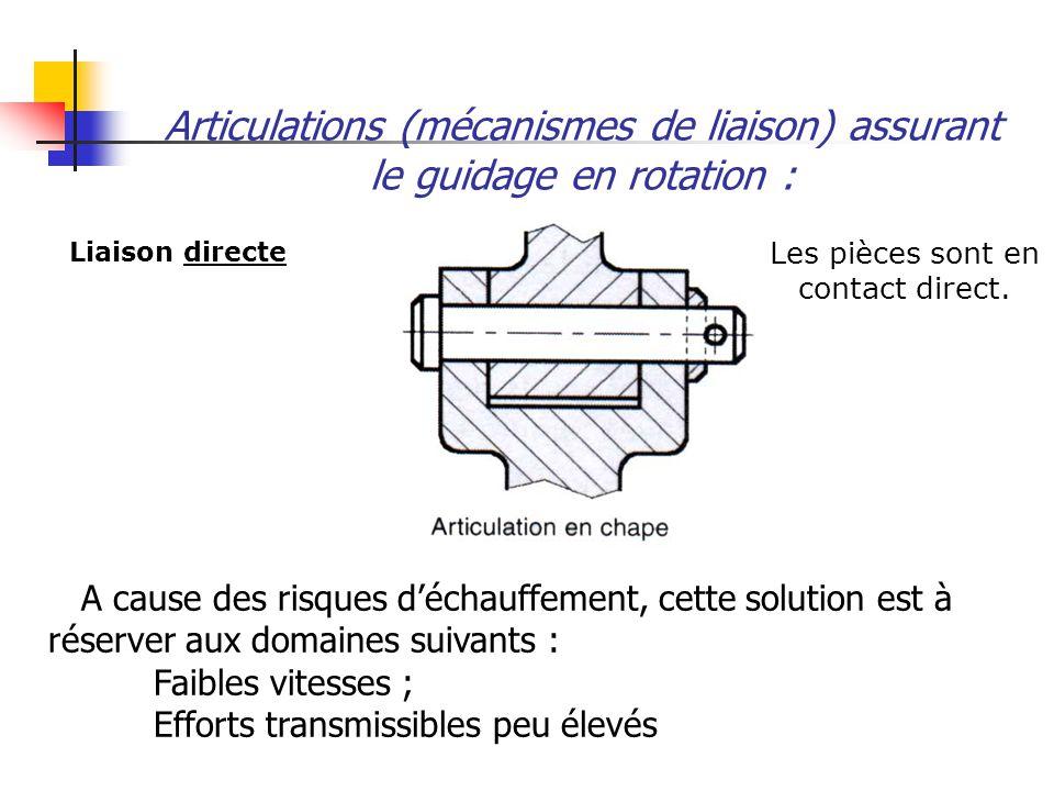 Articulations (mécanismes de liaison) assurant le guidage en rotation : Liaison directe Les pièces sont en contact direct. A cause des risques d'échau