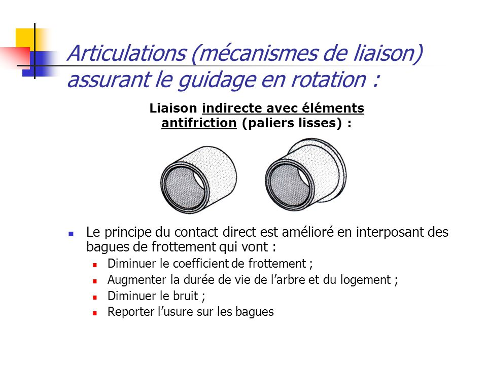 Articulations (mécanismes de liaison) assurant le guidage en rotation : Le principe du contact direct est amélioré en interposant des bagues de frotte