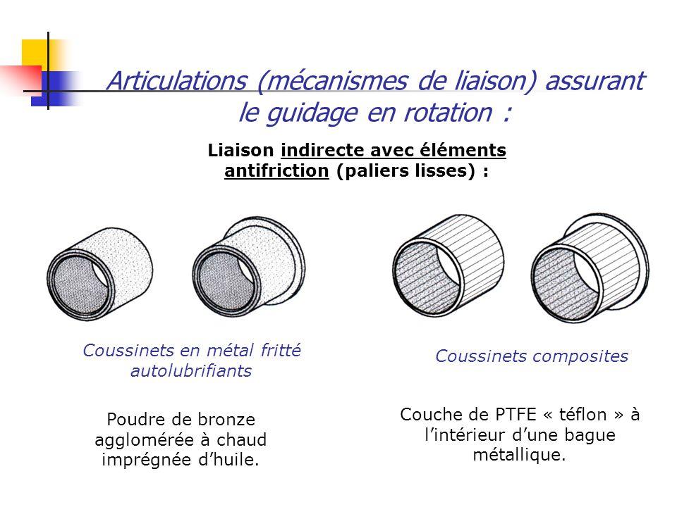 Articulations (mécanismes de liaison) assurant le guidage en rotation : Coussinets en métal fritté autolubrifiants Poudre de bronze agglomérée à chaud
