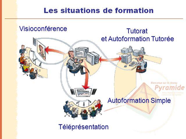 Les situations de formation Visioconférence Autoformation Simple Tutorat et Autoformation Tutorée Téléprésentation