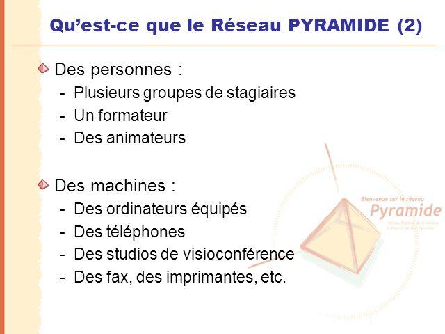 Qu'est-ce que le Réseau PYRAMIDE (2) Des personnes : -Plusieurs groupes de stagiaires -Un formateur -Des animateurs Des machines : -Des ordinateurs éq