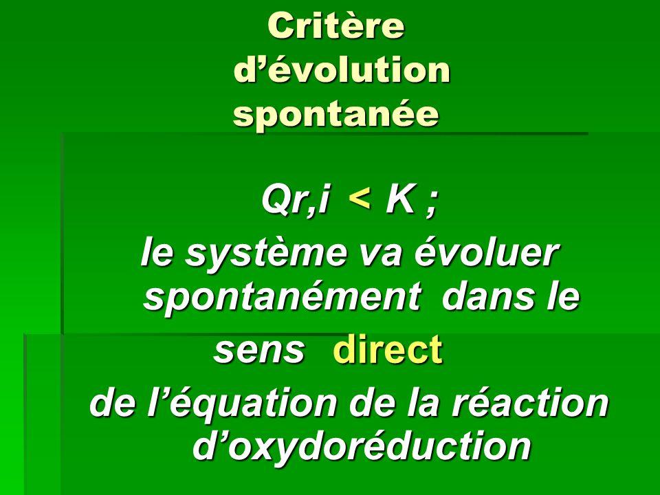 Critère d'évolution spontanée Qr,i K ; le système va évoluer spontanément dans le sens sens de l'équation de la réaction d'oxydoréduction direct direc