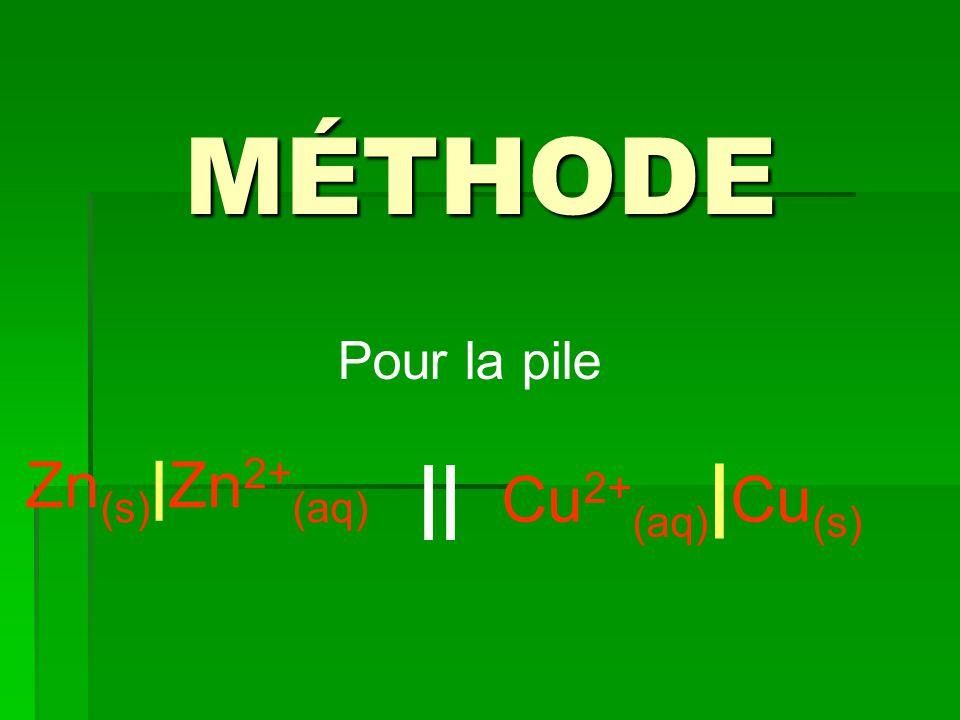 MÉTHODE Pour la pile Cu 2+ (aq) | Cu (s) Zn (s) |Zn 2+ (aq) ||