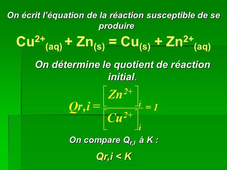 On écrit l'équation de la réaction susceptible de se produire On écrit l'équation de la réaction susceptible de se produire Cu 2+ (aq) + Zn (s) = Cu (