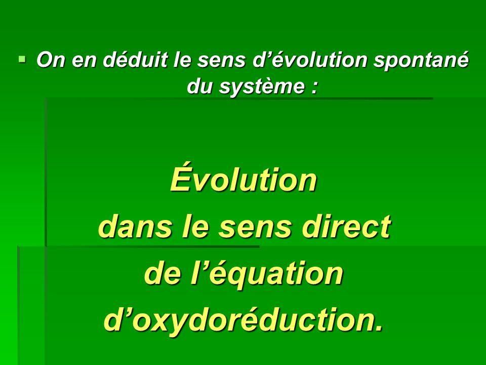  On en déduit le sens d'évolution spontané du système : Évolution dans le sens direct de l'équation d'oxydoréduction.