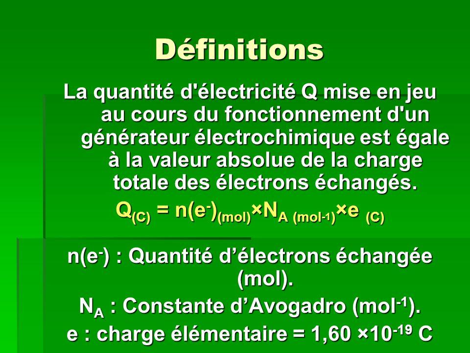 Définitions La quantité d'électricité Q mise en jeu au cours du fonctionnement d'un générateur électrochimique est égale à la valeur absolue de la cha