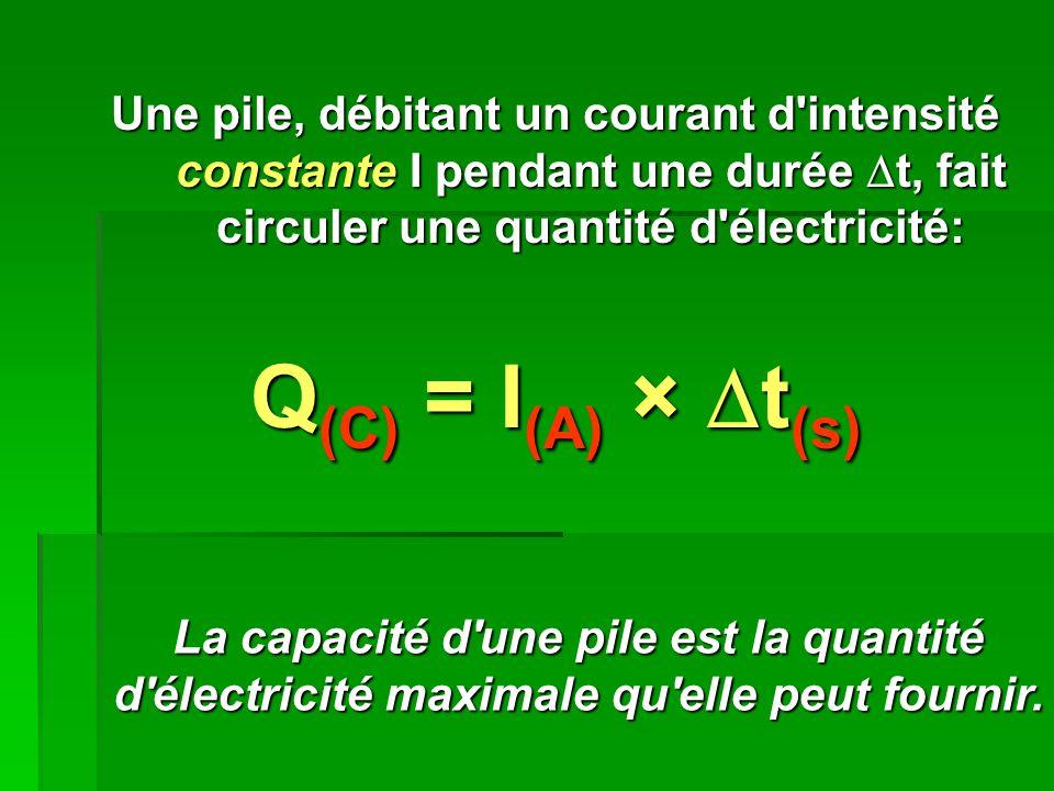 Une pile, débitant un courant d'intensité constante I pendant une durée  t, fait circuler une quantité d'électricité: Q (C) = I (A) ×  t (s) La capa