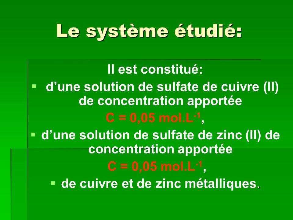 Le système étudié: Il est constitué:   d'une solution de sulfate de cuivre (II) de concentration apportée C = 0,05 mol.L -1,   d'une solution de s