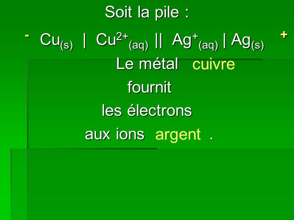 Soit la pile : - Cu (s) | Cu 2+ (aq) || Ag + (aq) | Ag (s) + - Cu (s) | Cu 2+ (aq) || Ag + (aq) | Ag (s) + Le métal fournit fournit les électrons aux