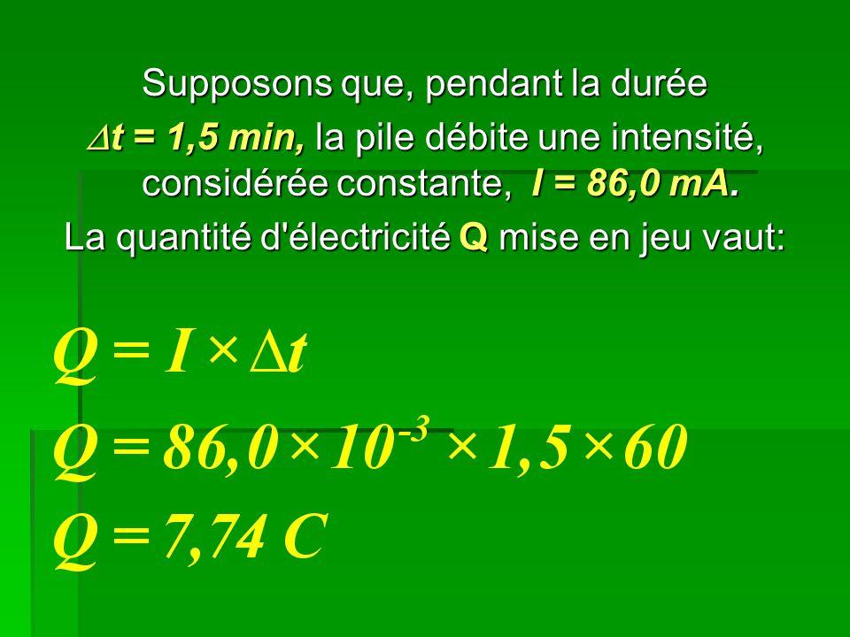 Supposons que, pendant la durée  t = 1,5 min, la pile débite une intensité, considérée constante, I = 86,0 mA. La quantité d'électricité Q mise en je