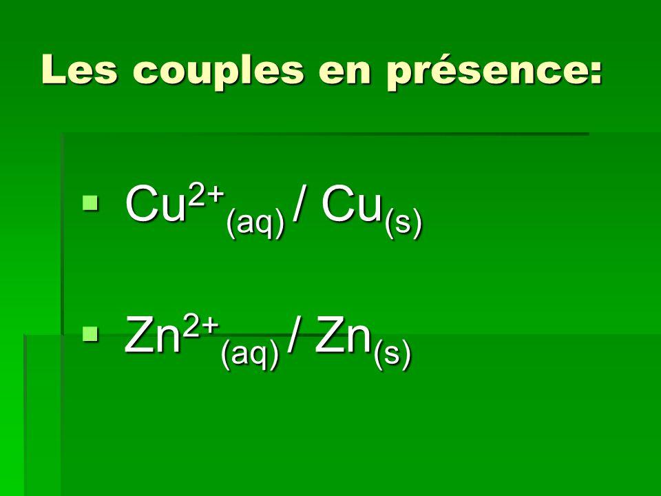Les demi équations électroniques :  Cu 2+ (aq) + 2e - = Cu (s)  Zn 2+ (aq) + 2e - = Zn (s)