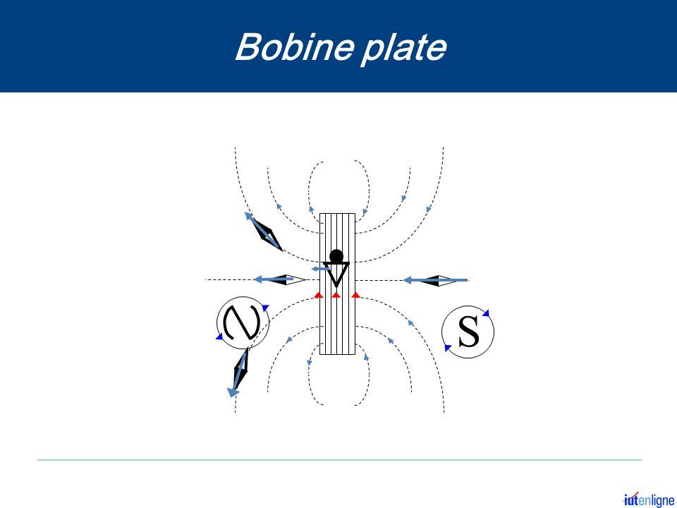 S Bobine plate