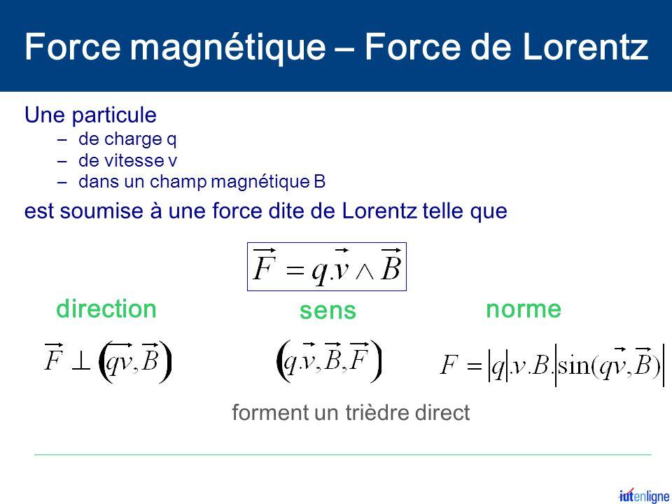 Une particule –de charge q –de vitesse v –dans un champ magnétique B est soumise à une force dite de Lorentz telle que direction sens norme forment un