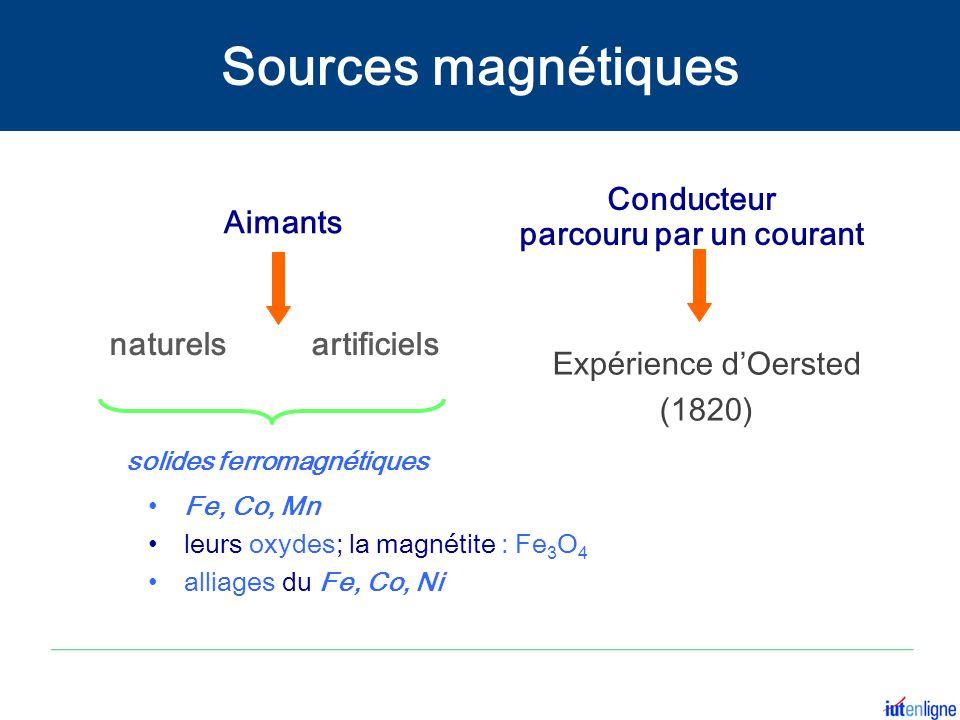 Le magnétisme est une manifestation des charges électriques en mouvement.